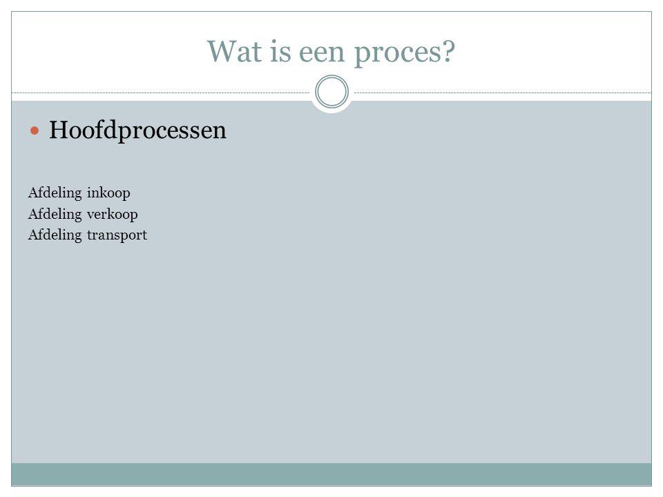 Wat is een proces Hoofdprocessen Afdeling inkoop Afdeling verkoop