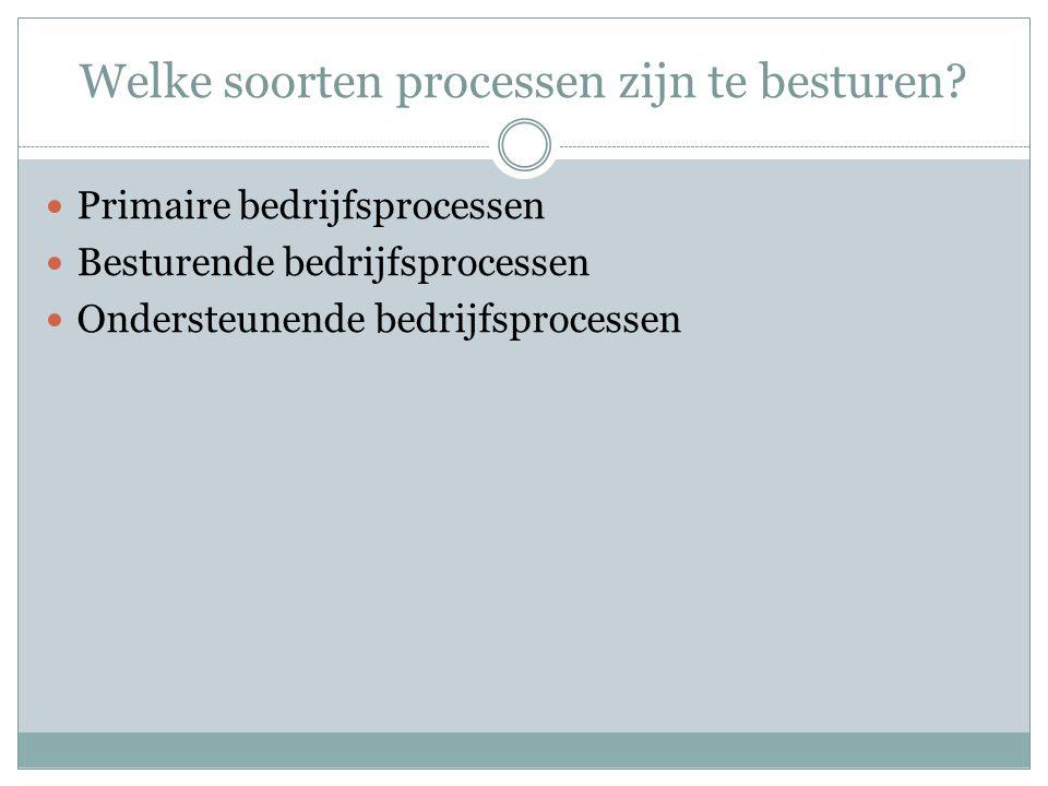 Welke soorten processen zijn te besturen