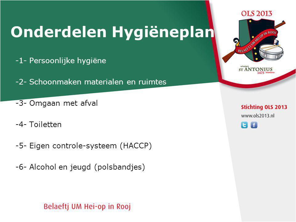 Onderdelen Hygiëneplan