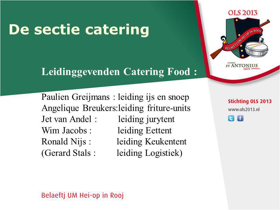 De sectie catering Leidinggevenden Catering Food :