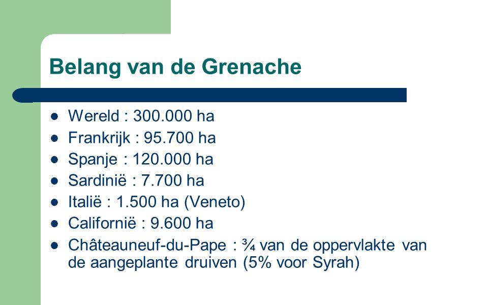 Belang van de Grenache Wereld : 300.000 ha Frankrijk : 95.700 ha