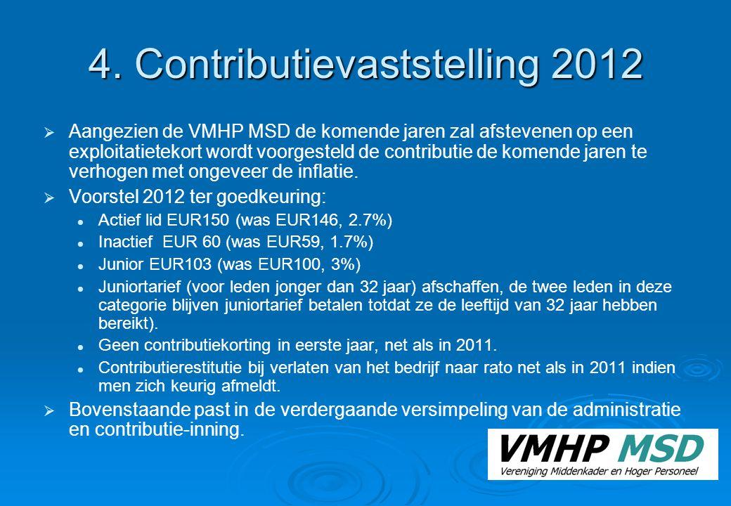 4. Contributievaststelling 2012