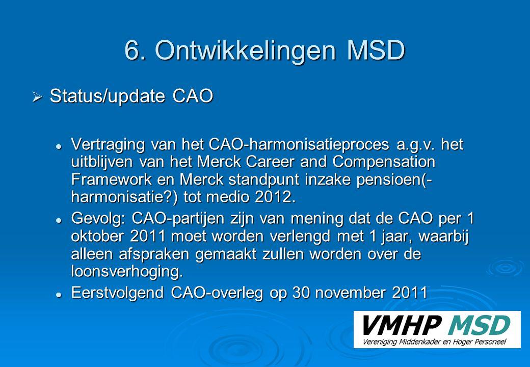 6. Ontwikkelingen MSD Status/update CAO