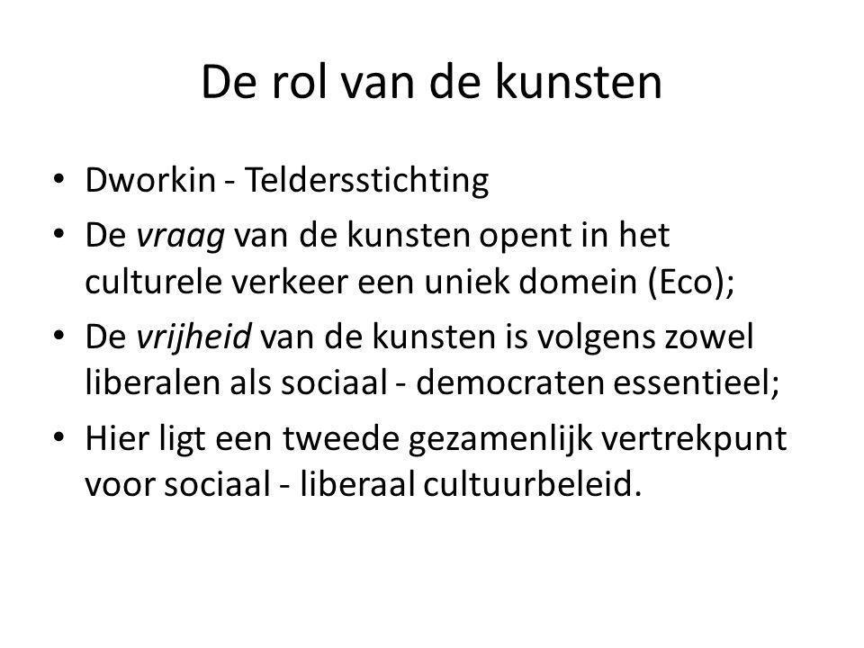De rol van de kunsten Dworkin - Teldersstichting