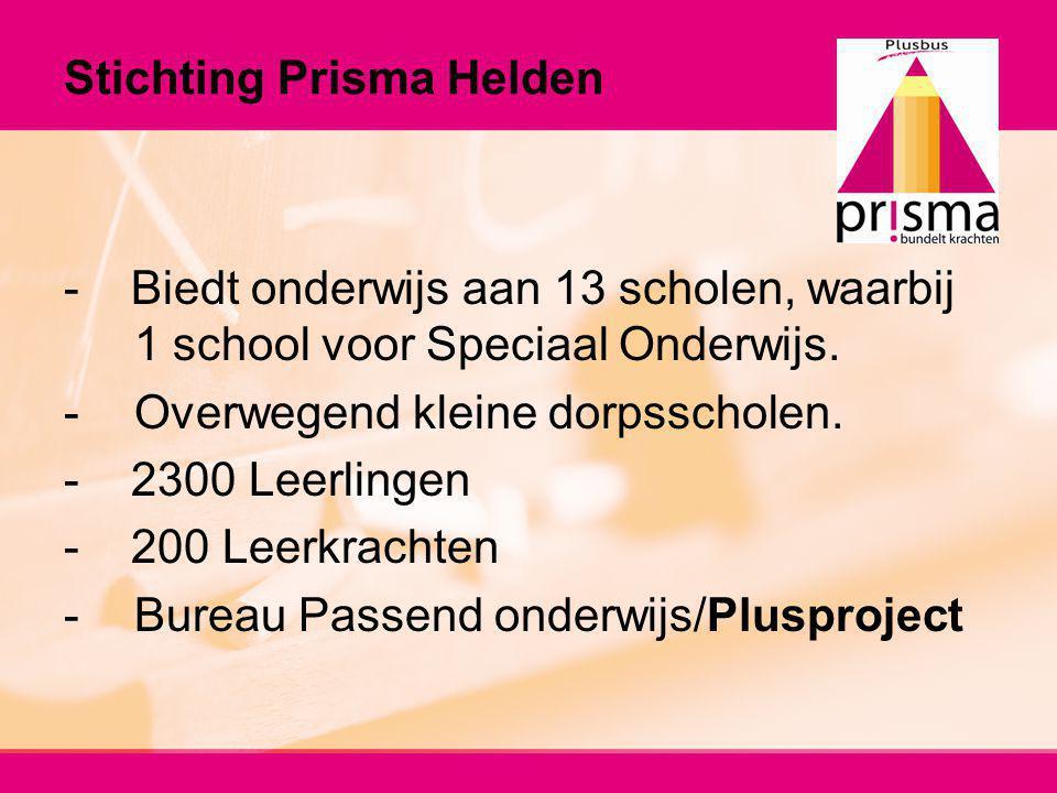 Stichting Prisma Helden