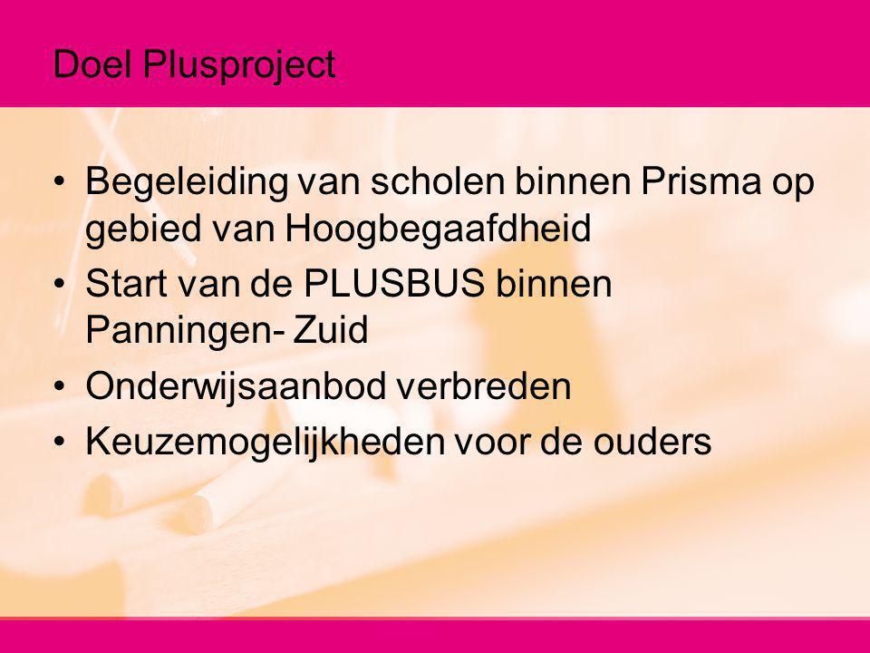 Doel Plusproject Begeleiding van scholen binnen Prisma op gebied van Hoogbegaafdheid. Start van de PLUSBUS binnen Panningen- Zuid.