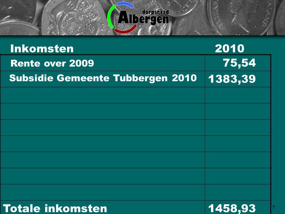 Inkomsten 2010 Rente over 2009 75,54 1383,39 Totale inkomsten 1458,93