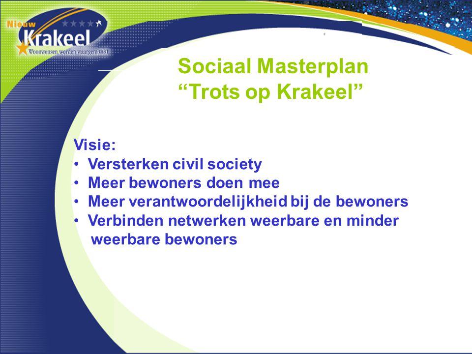 Sociaal Masterplan Trots op Krakeel