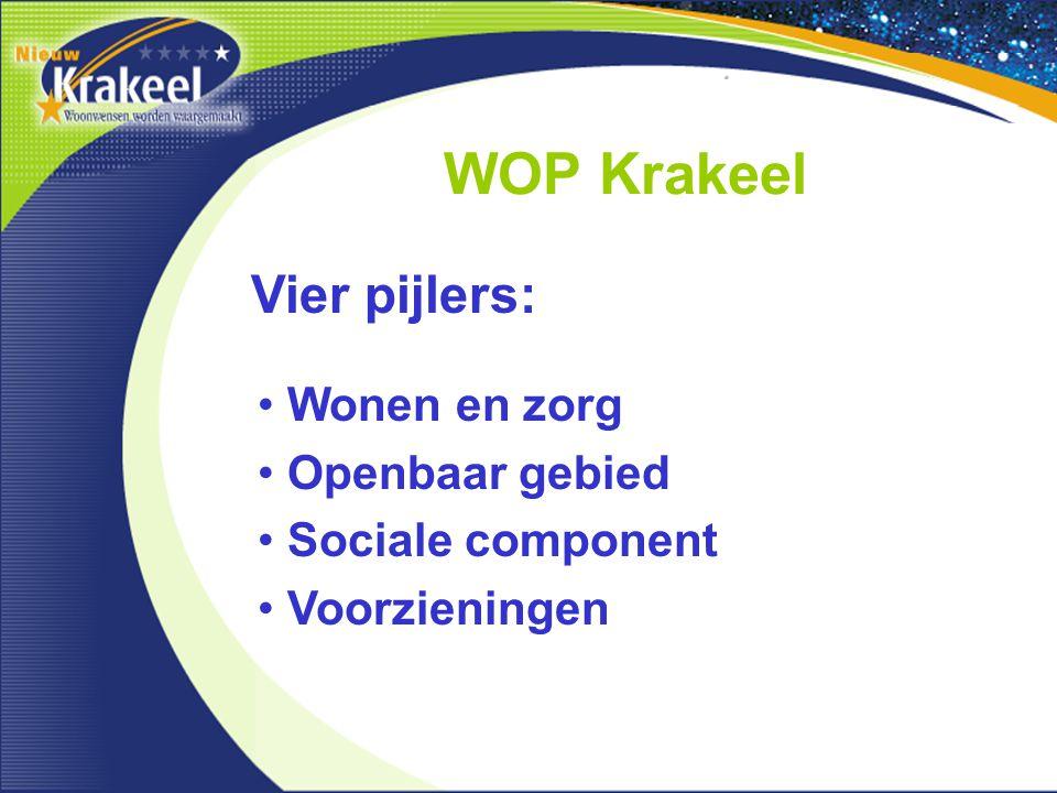 WOP Krakeel Wonen en zorg Openbaar gebied Sociale component