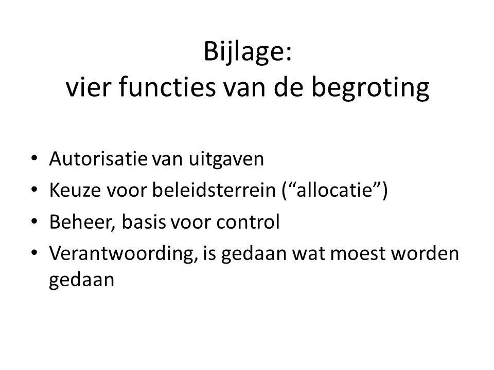 Bijlage: vier functies van de begroting