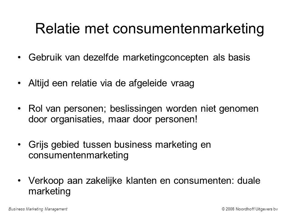 Relatie met consumentenmarketing