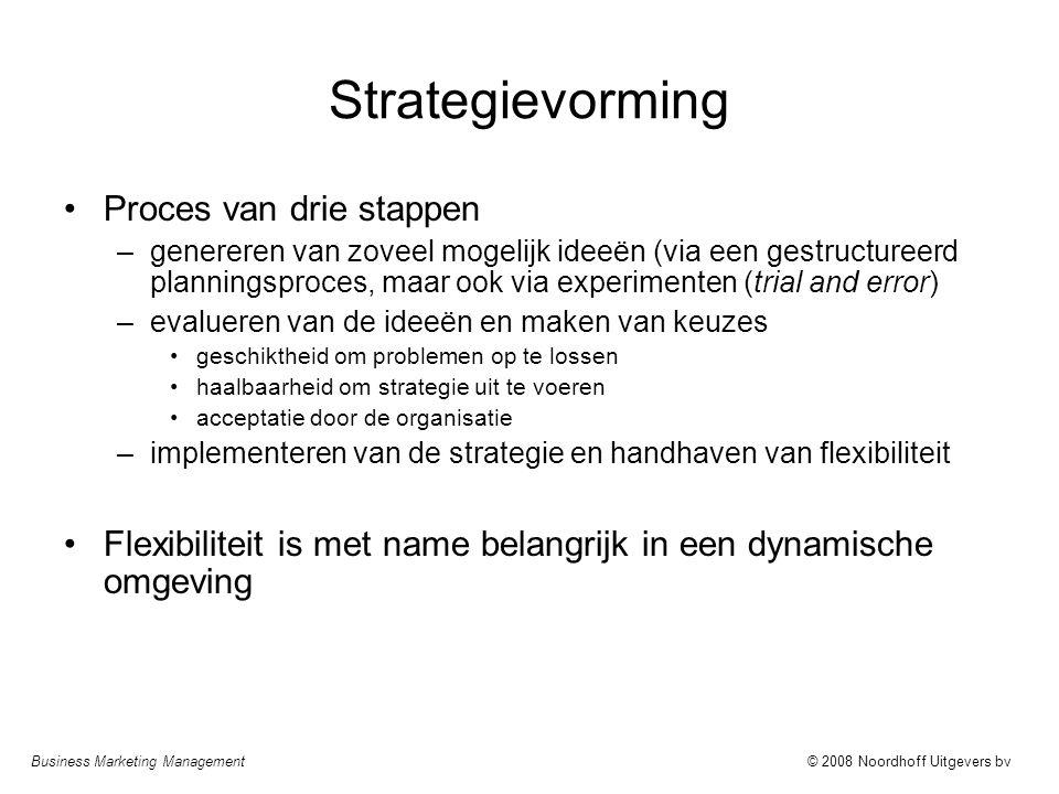 Strategievorming Proces van drie stappen