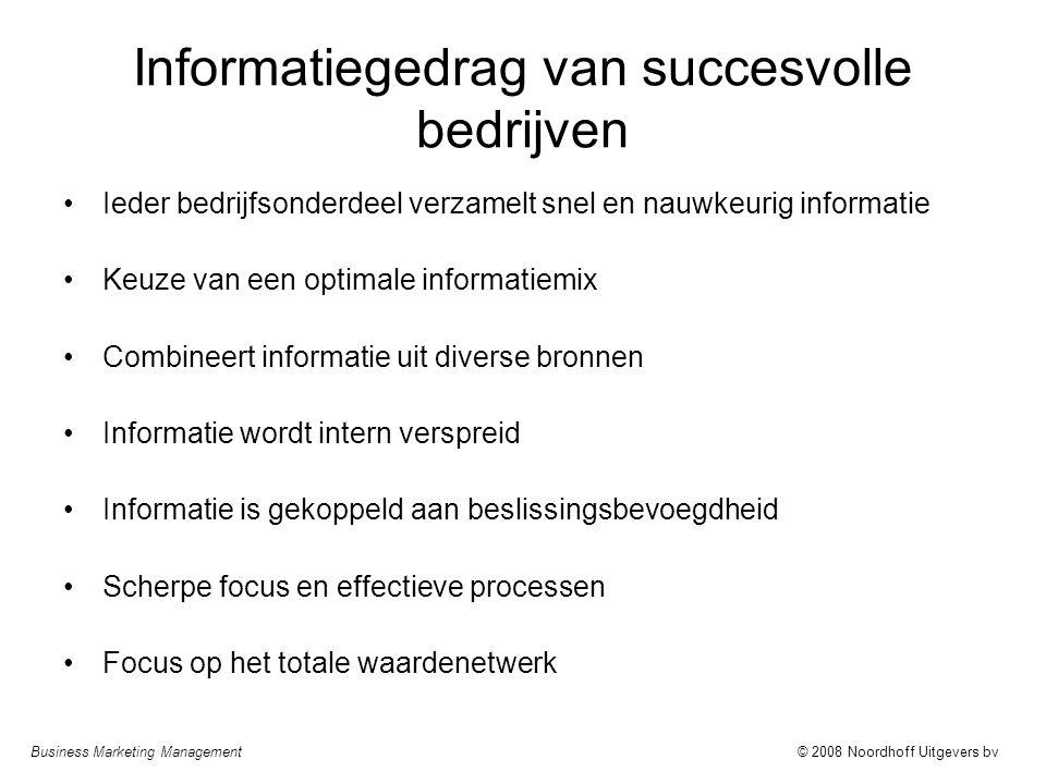 Informatiegedrag van succesvolle bedrijven