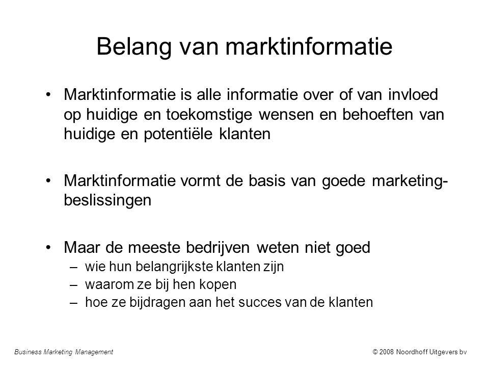 Belang van marktinformatie