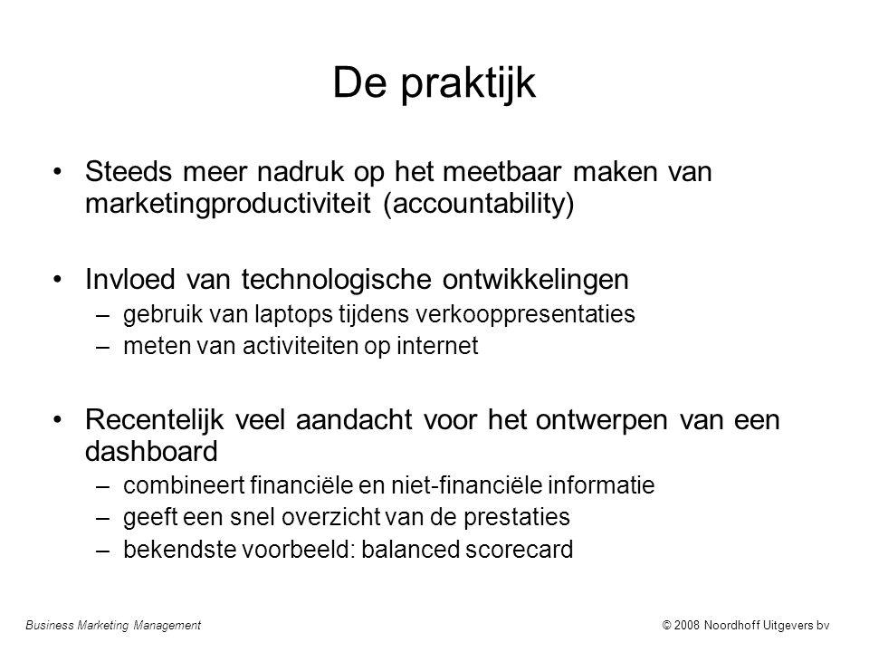 De praktijk Steeds meer nadruk op het meetbaar maken van marketingproductiviteit (accountability) Invloed van technologische ontwikkelingen.