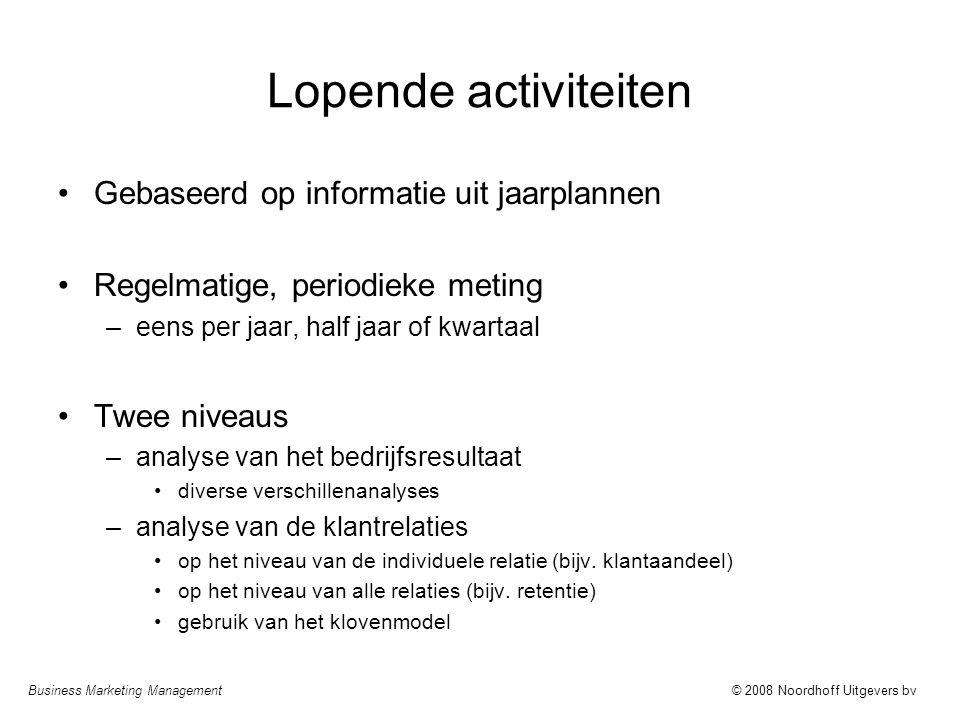 Lopende activiteiten Gebaseerd op informatie uit jaarplannen