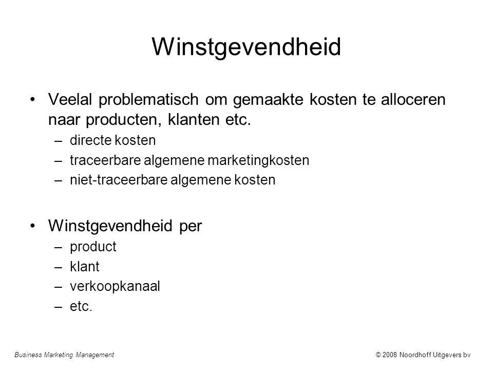 Winstgevendheid Veelal problematisch om gemaakte kosten te alloceren naar producten, klanten etc. directe kosten.