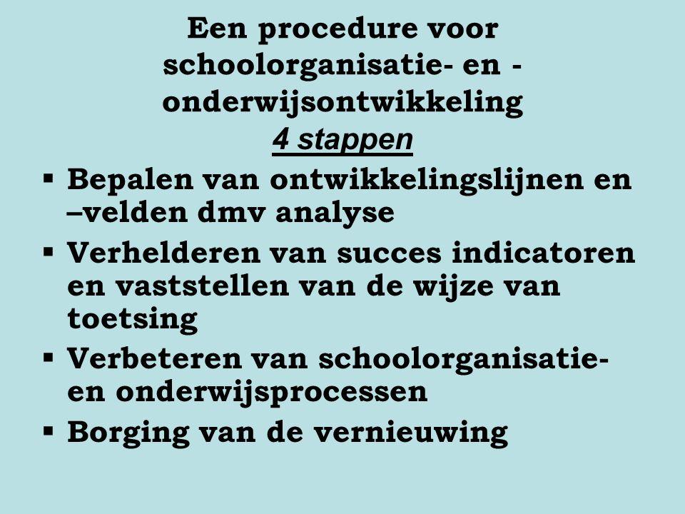 Een procedure voor schoolorganisatie- en -onderwijsontwikkeling