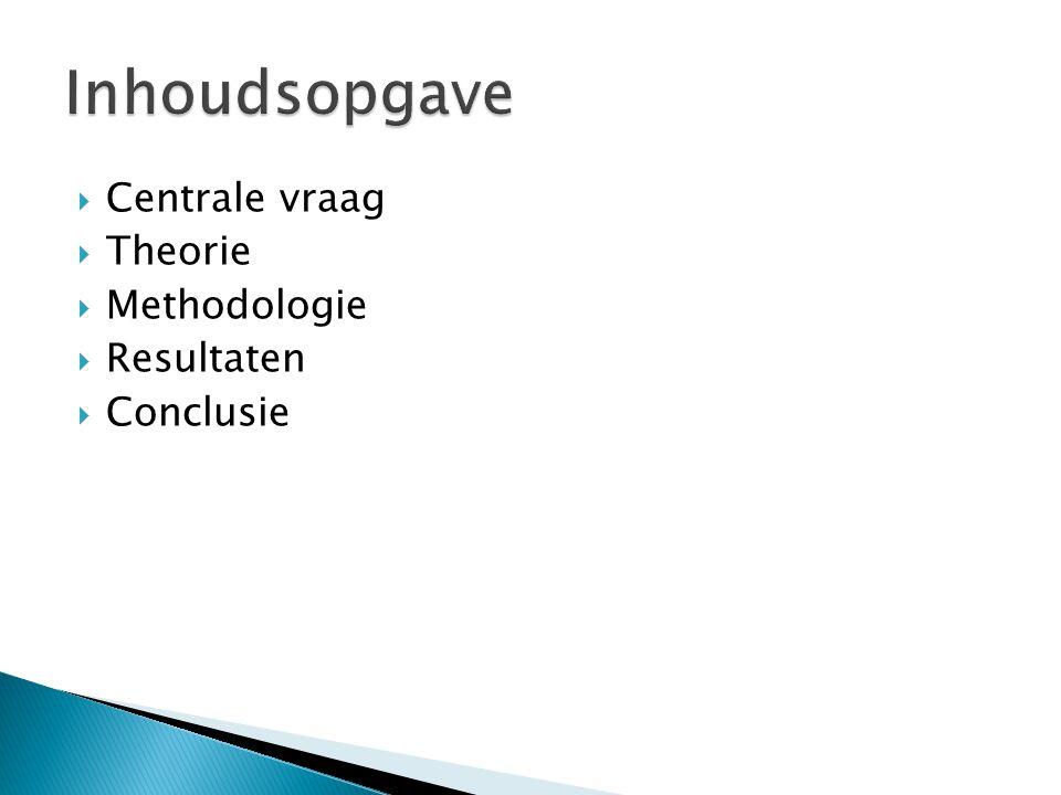 Inhoudsopgave Centrale vraag Theorie Methodologie Resultaten Conclusie