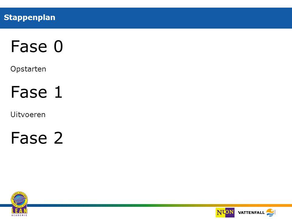 Stappenplan Fase 0 Opstarten Fase 1 Uitvoeren Fase 2