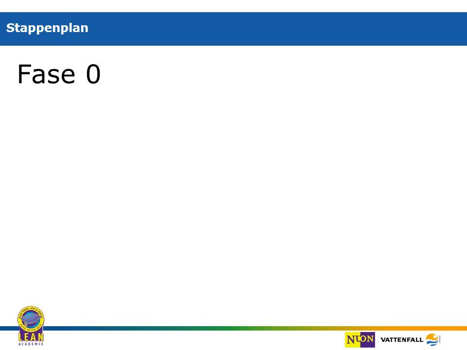 Stappenplan Fase 0