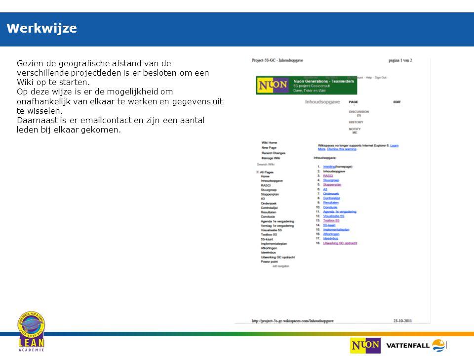Werkwijze Gezien de geografische afstand van de verschillende projectleden is er besloten om een Wiki op te starten.