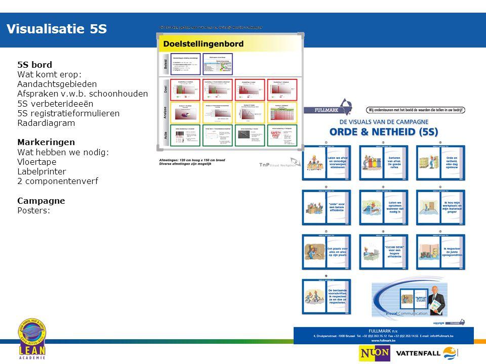 Visualisatie 5S 5S bord Wat komt erop: Aandachtsgebieden Afspraken v.w.b. schoonhouden 5S verbeterideeën 5S registratieformulieren Radardiagram.
