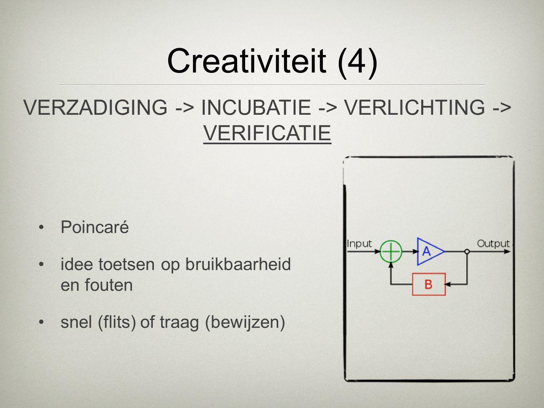 VERZADIGING -> INCUBATIE -> VERLICHTING -> VERIFICATIE