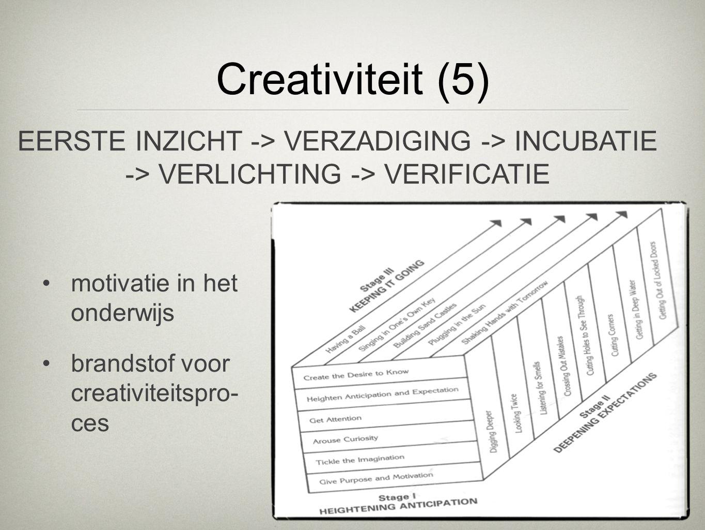 Creativiteit (5) EERSTE INZICHT -> VERZADIGING -> INCUBATIE -> VERLICHTING -> VERIFICATIE. motivatie in het onderwijs.