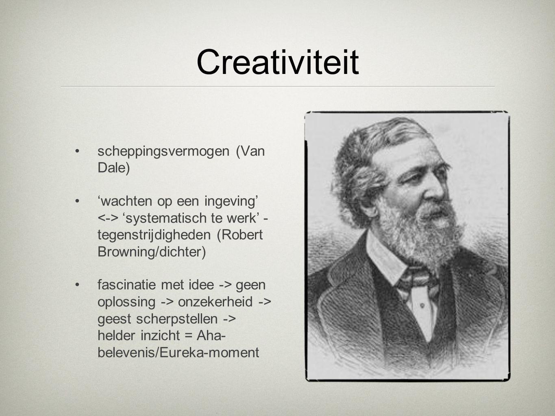 Creativiteit scheppingsvermogen (Van Dale)