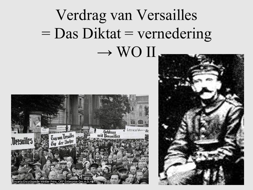 Verdrag van Versailles = Das Diktat = vernedering → WO II