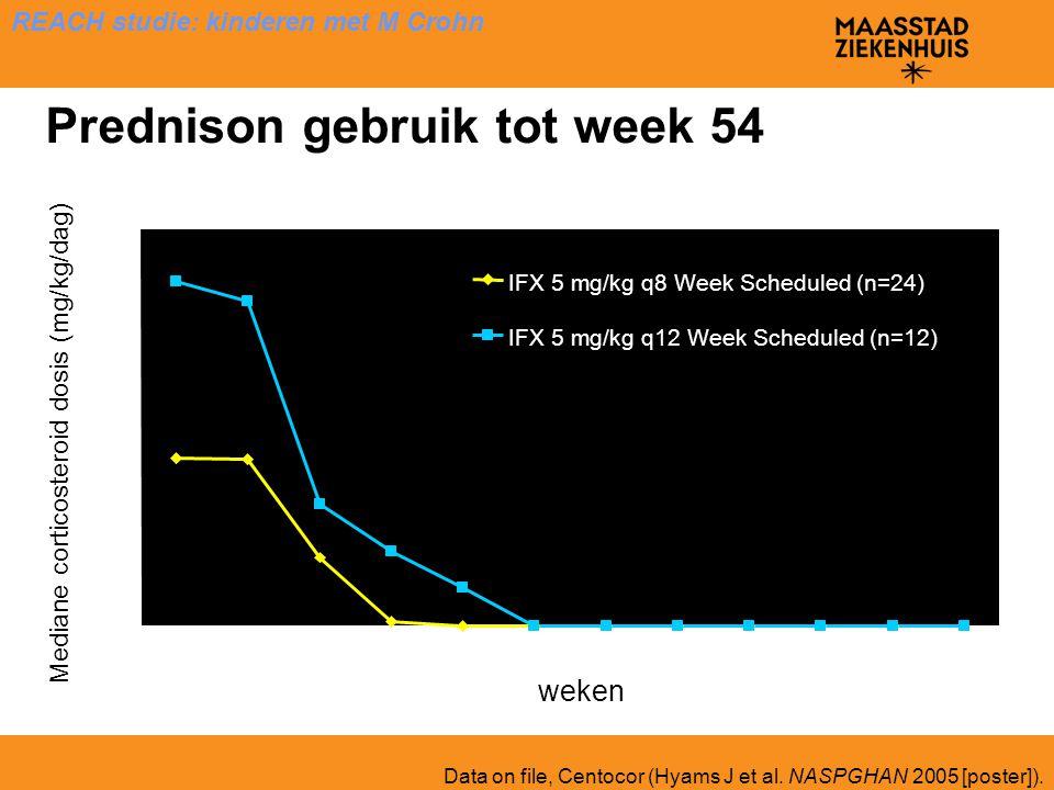 Prednison gebruik tot week 54