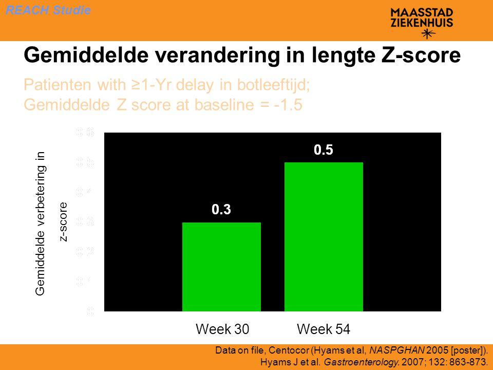Gemiddelde verandering in lengte Z-score