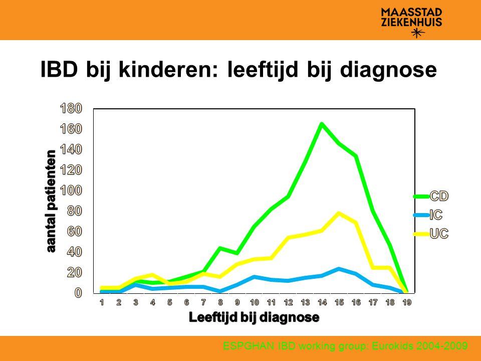 IBD bij kinderen: leeftijd bij diagnose