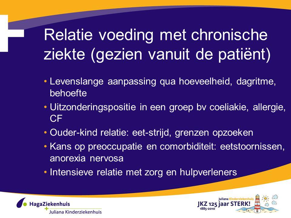 Relatie voeding met chronische ziekte (gezien vanuit de patiënt)