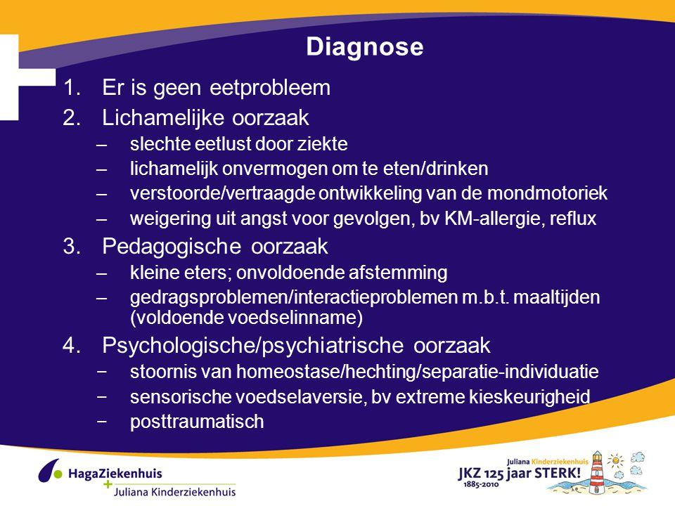 Diagnose Er is geen eetprobleem Lichamelijke oorzaak