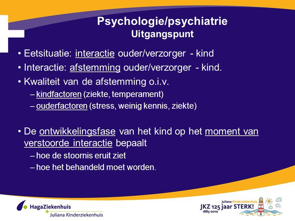 Psychologie/psychiatrie Uitgangspunt