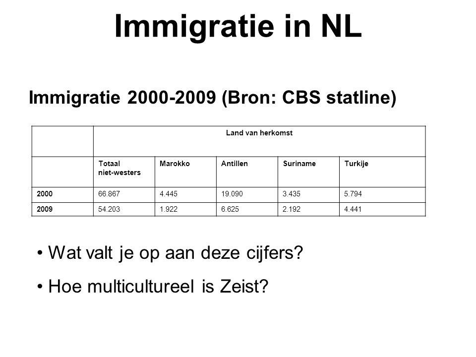 Immigratie in NL Immigratie 2000-2009 (Bron: CBS statline)