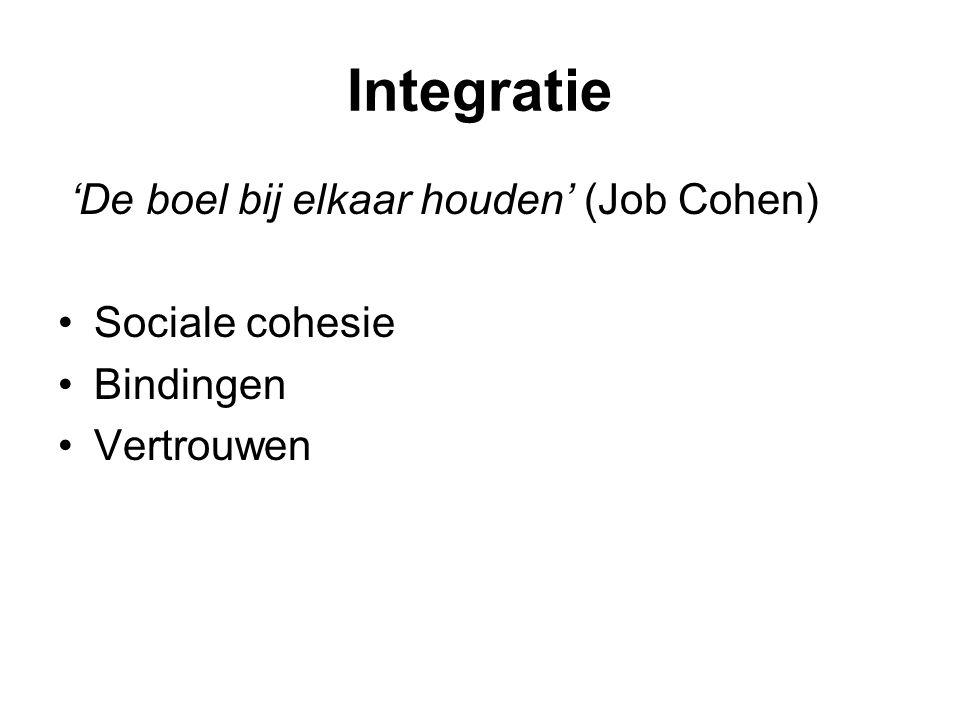 Integratie 'De boel bij elkaar houden' (Job Cohen) Sociale cohesie