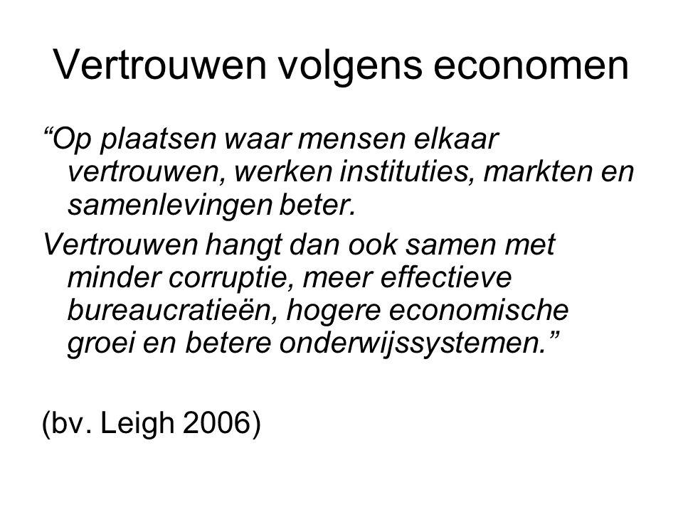 Vertrouwen volgens economen