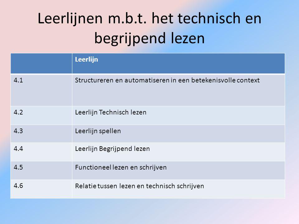 Leerlijnen m.b.t. het technisch en begrijpend lezen