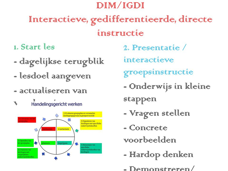 DIM/IGDI Interactieve, gedifferentieerde, directe instructie