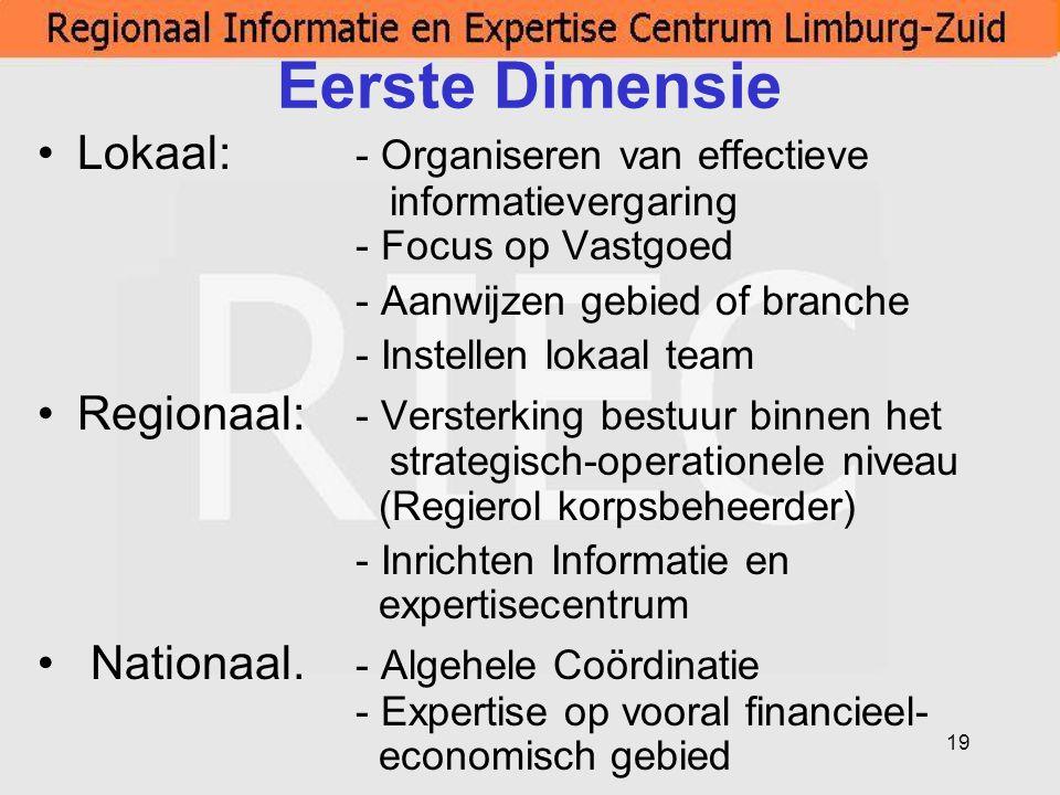 Eerste Dimensie Lokaal: - Organiseren van effectieve informatievergaring - Focus op Vastgoed.