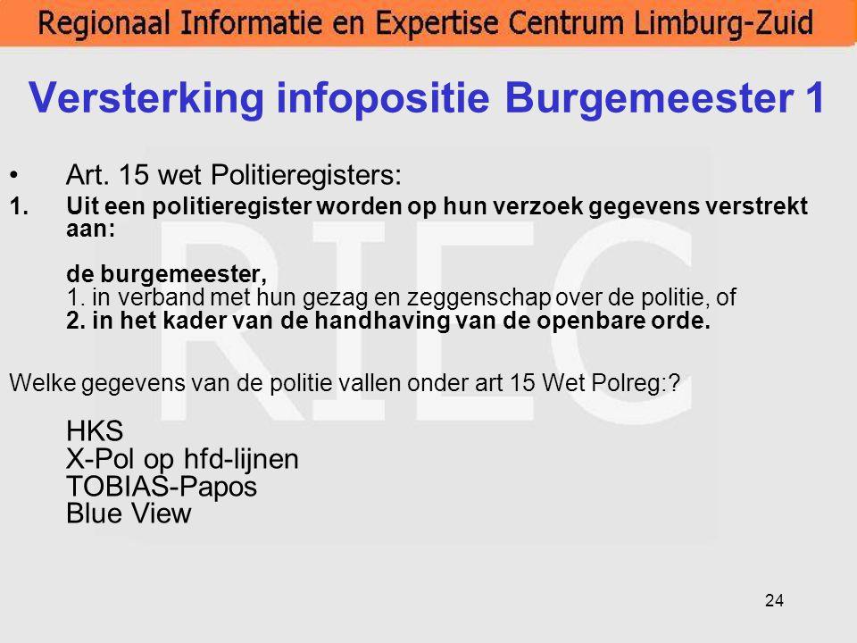 Versterking infopositie Burgemeester 1