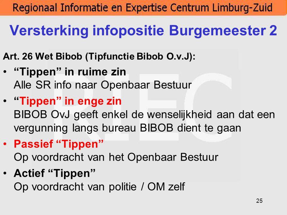 Versterking infopositie Burgemeester 2