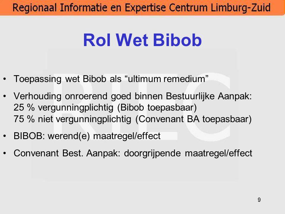 Rol Wet Bibob Toepassing wet Bibob als ultimum remedium