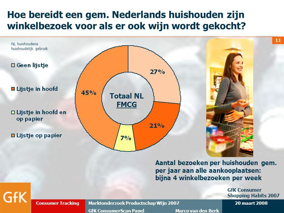 Hoe bereidt een gem. Nederlands huishouden zijn winkelbezoek voor als er ook wijn wordt gekocht