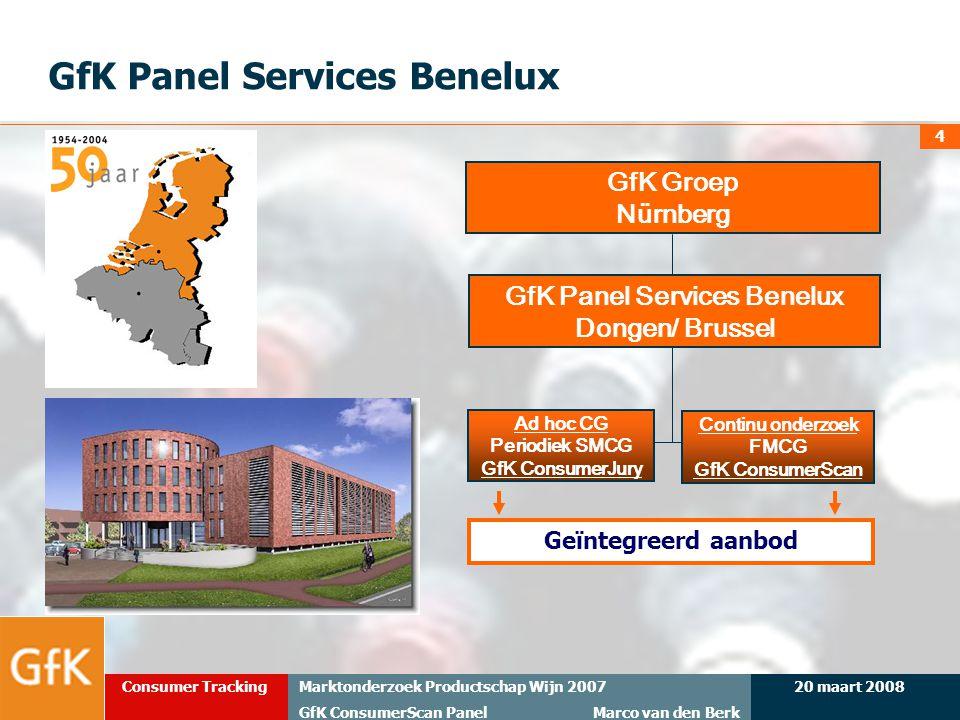 GfK Panel Services Benelux