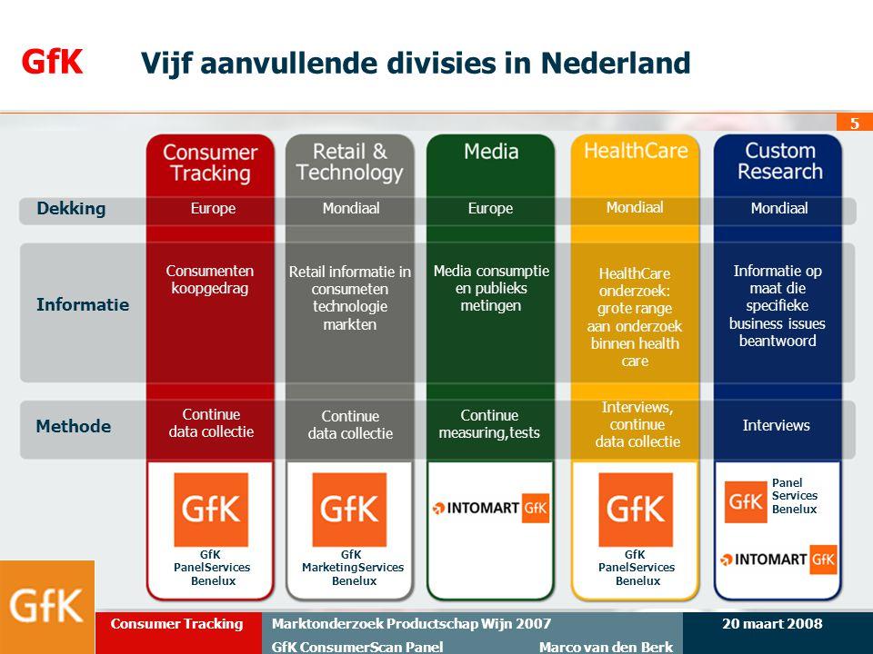 GfK Vijf aanvullende divisies in Nederland