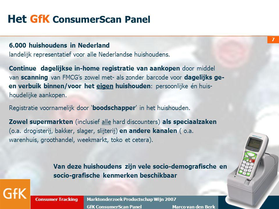 Het GfK ConsumerScan Panel